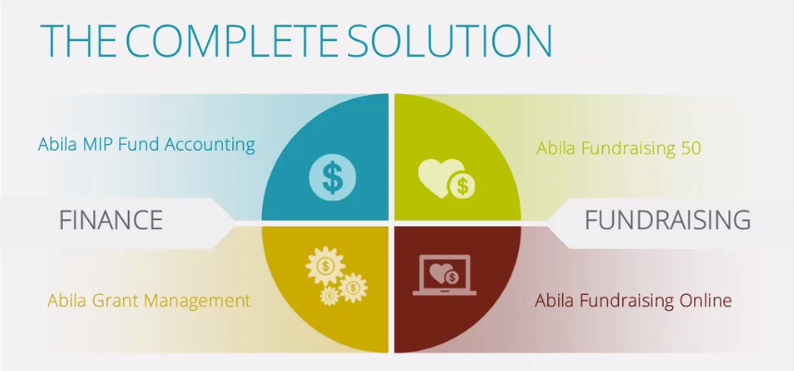 Complete Nonprofit Solution